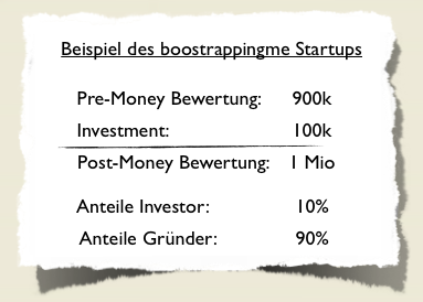 bootstrapping me Beispiel Investment