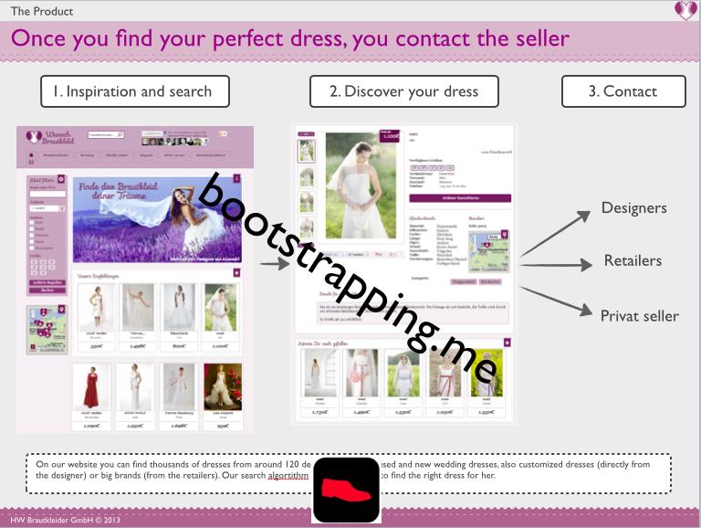 Produkt - Wunsch-Brautkleid Geschäftsmodell - bootstrapping.me
